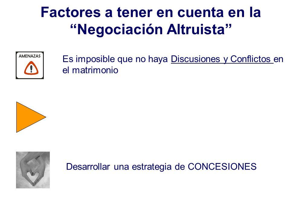 Factores a tener en cuenta en la Negociación Altruista