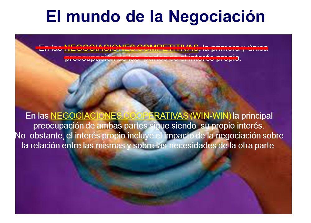 El mundo de la Negociación