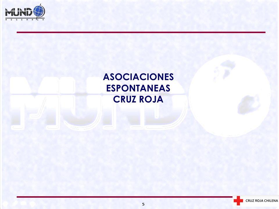 ASOCIACIONES ESPONTANEAS CRUZ ROJA