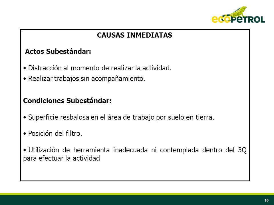 CAUSAS INMEDIATAS Actos Subestándar: Distracción al momento de realizar la actividad. Realizar trabajos sin acompañamiento.