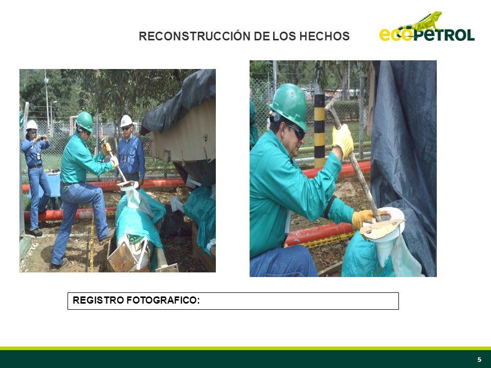 RECONSTRUCCIÓN DE LOS HECHOS