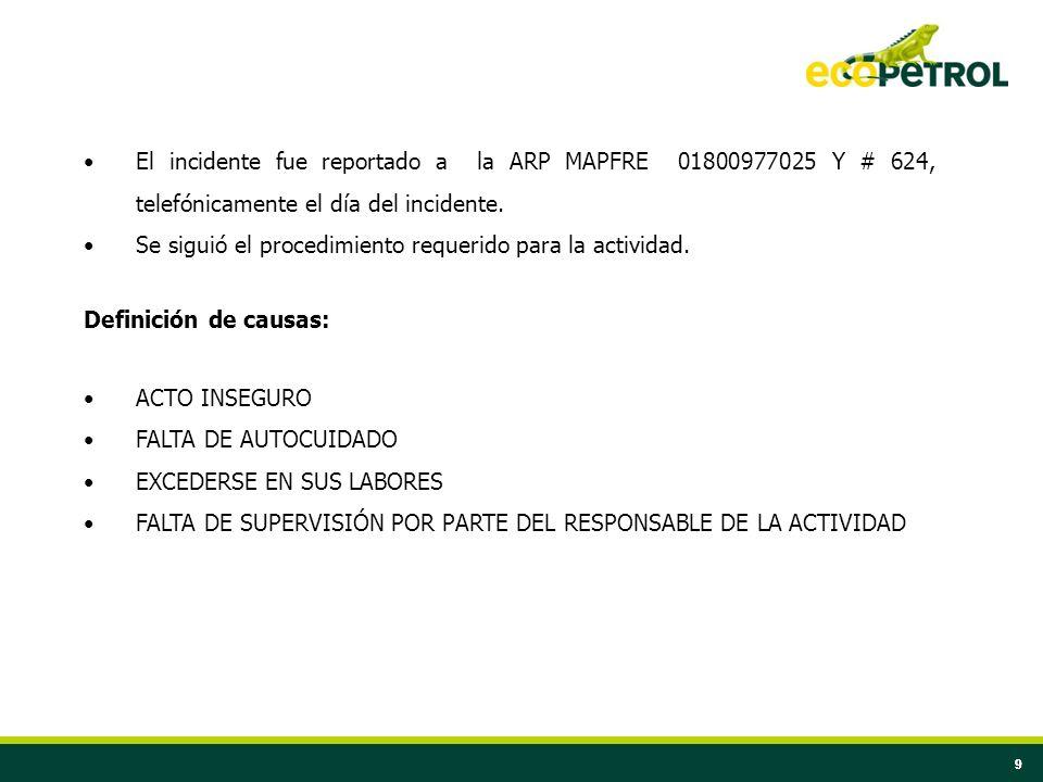 El incidente fue reportado a la ARP MAPFRE 01800977025 Y # 624, telefónicamente el día del incidente.