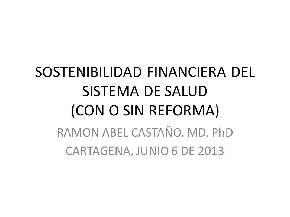SOSTENIBILIDAD FINANCIERA DEL SISTEMA DE SALUD (CON O SIN REFORMA)