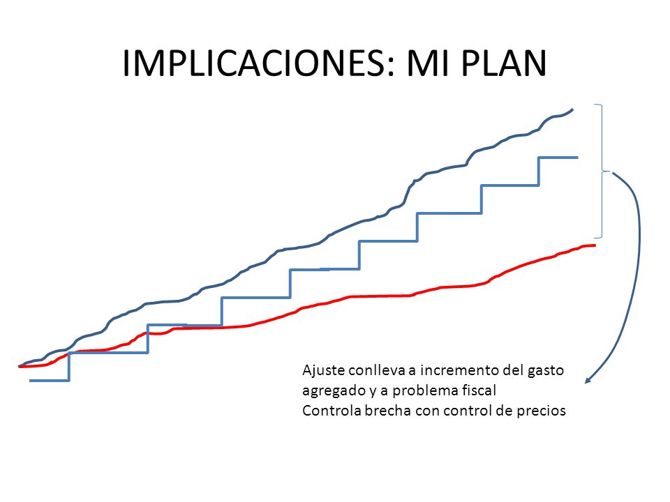 IMPLICACIONES: MI PLAN