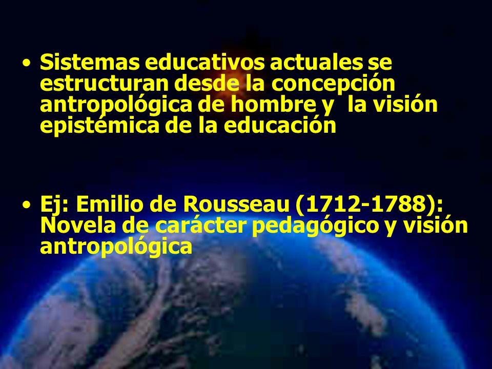 Sistemas educativos actuales se estructuran desde la concepción antropológica de hombre y la visión epistémica de la educación