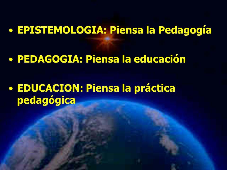 EPISTEMOLOGIA: Piensa la Pedagogía PEDAGOGIA: Piensa la educación