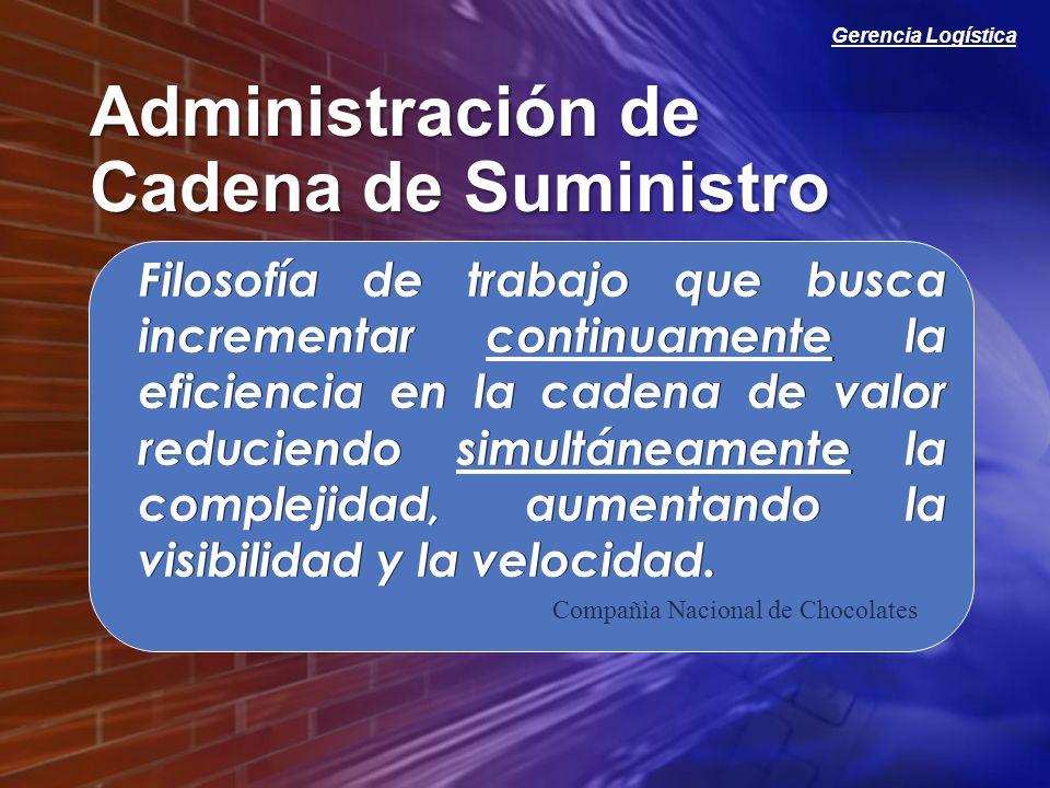 Administración de Cadena de Suministro