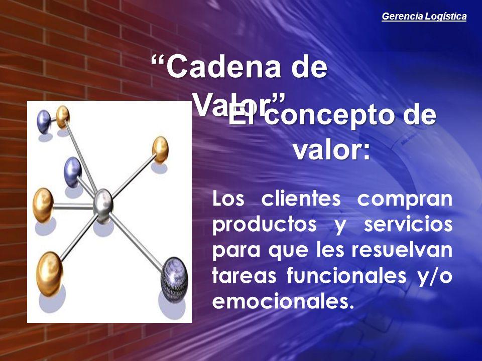 Cadena de Valor El concepto de valor: