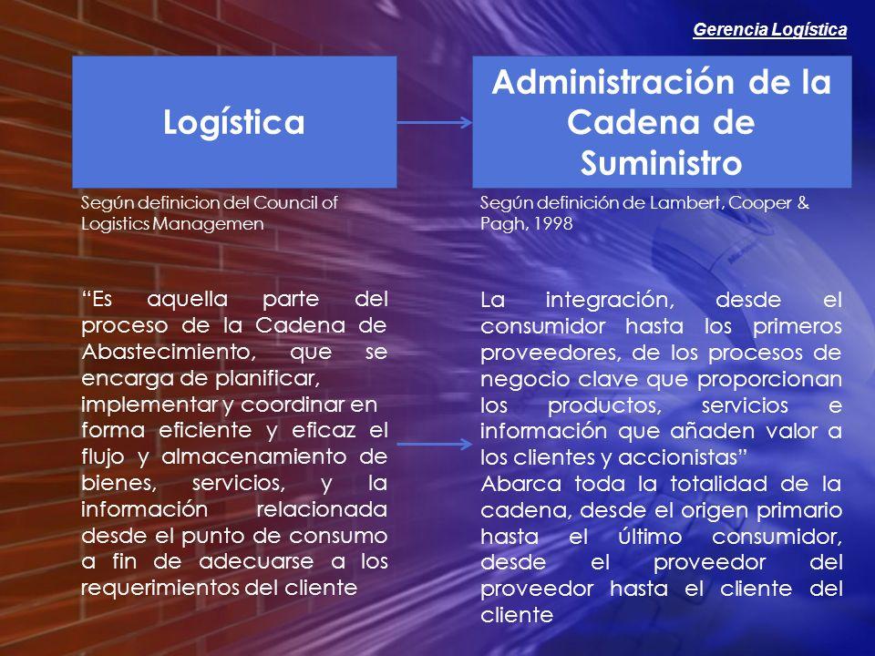 Administración de la Cadena de Suministro