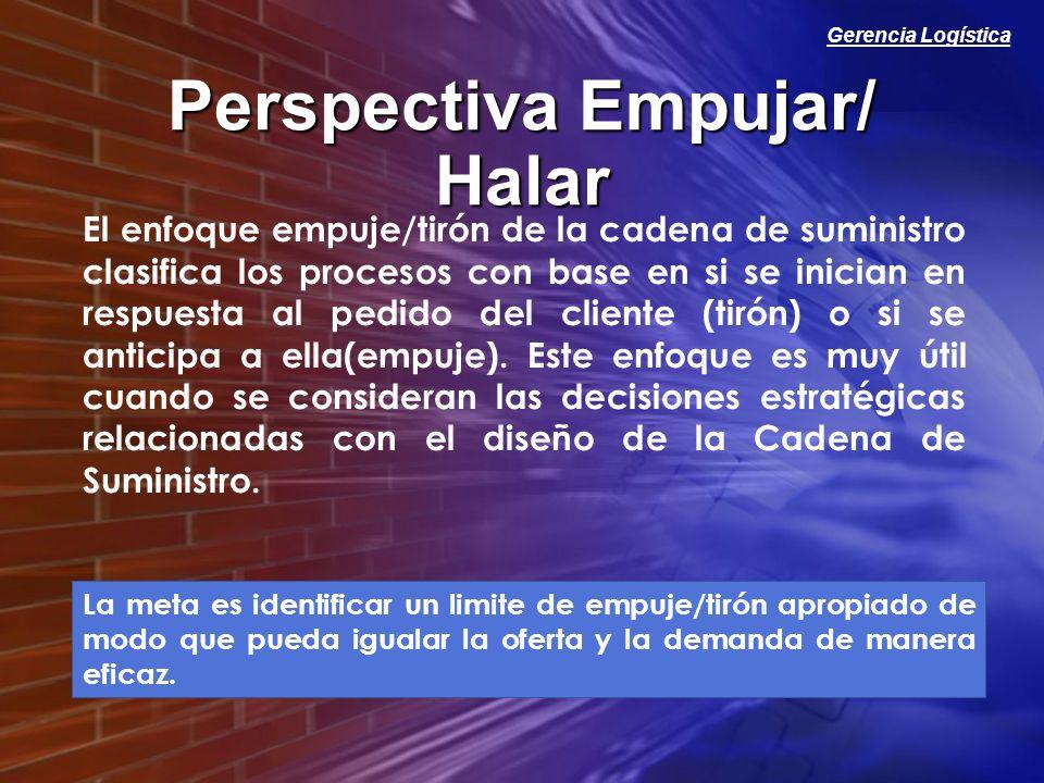 Perspectiva Empujar/ Halar