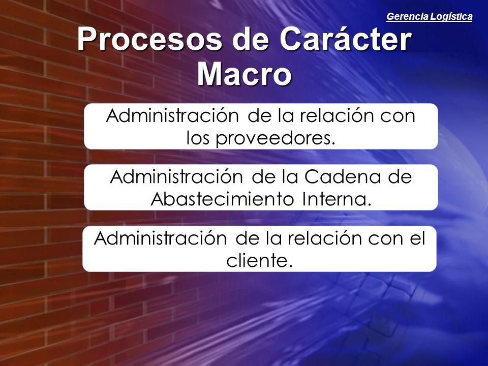 Procesos de Carácter Macro