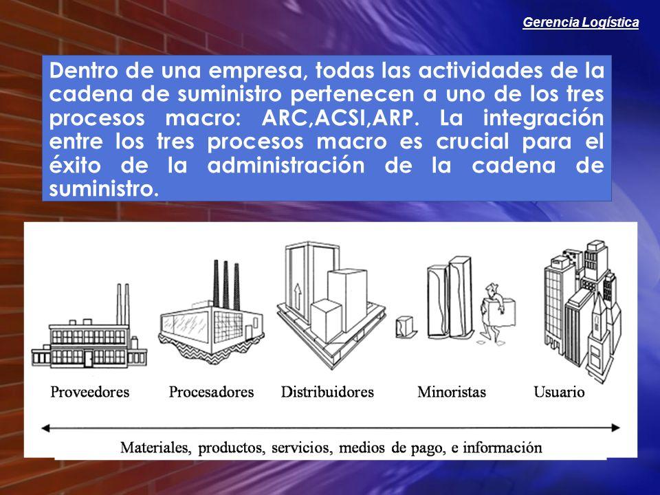 Dentro de una empresa, todas las actividades de la cadena de suministro pertenecen a uno de los tres procesos macro: ARC,ACSI,ARP.