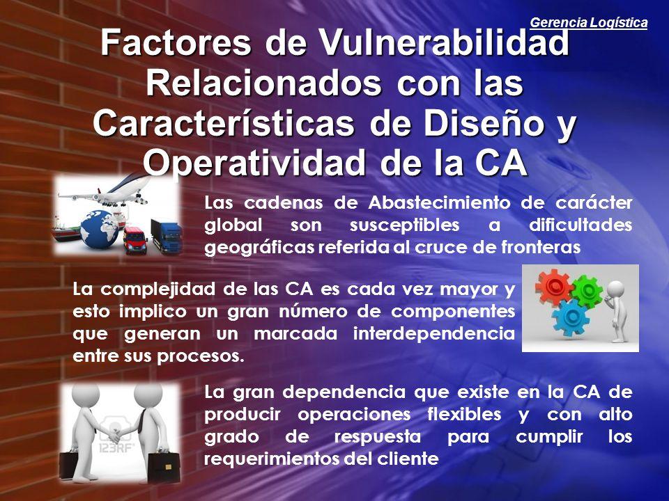 Factores de Vulnerabilidad Relacionados con las Características de Diseño y Operatividad de la CA