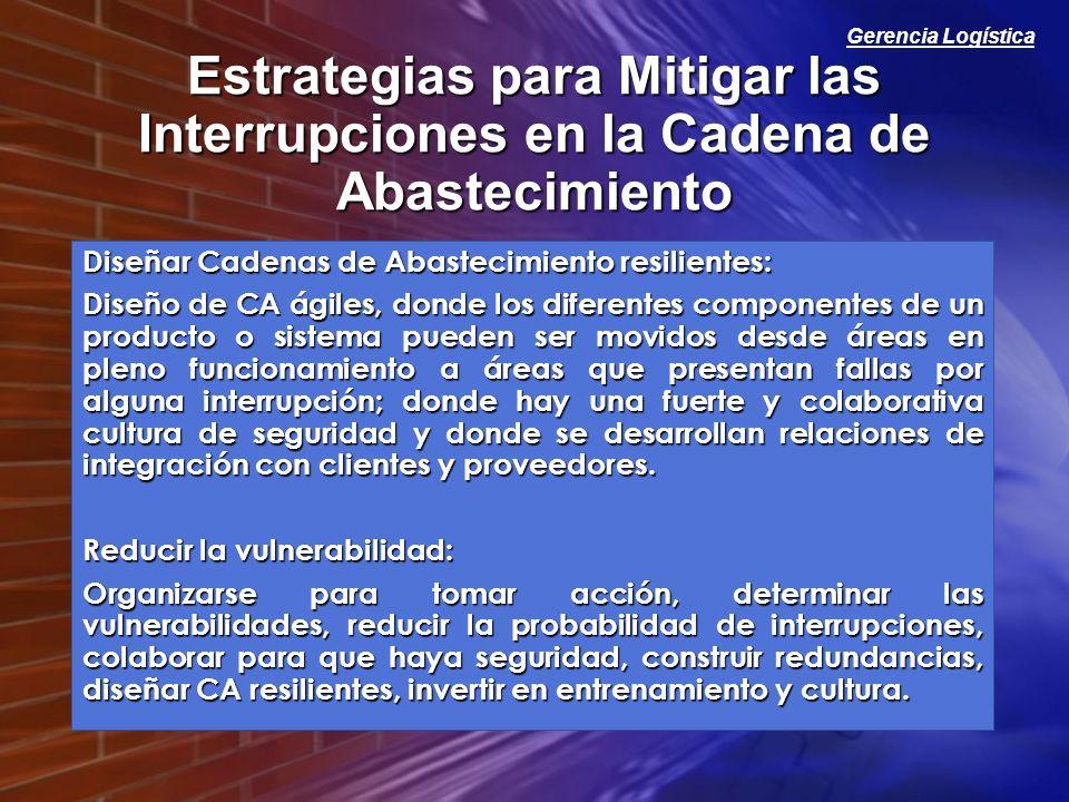 Estrategias para Mitigar las Interrupciones en la Cadena de Abastecimiento