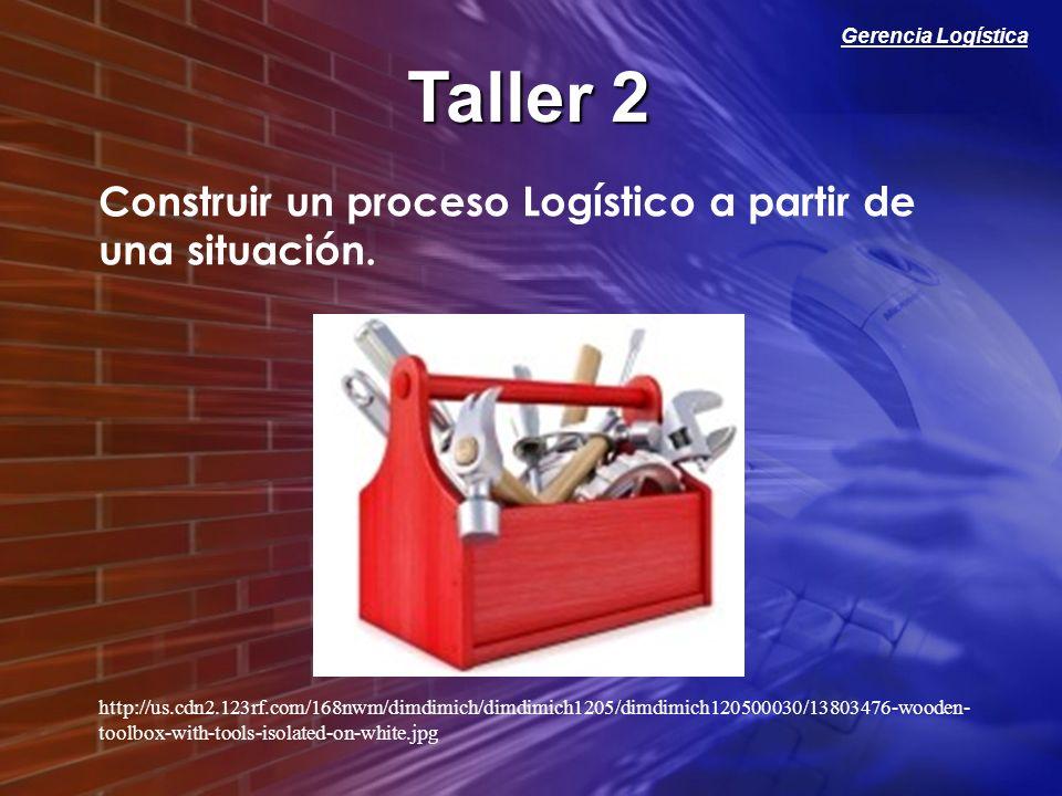 Taller 2 Construir un proceso Logístico a partir de una situación.
