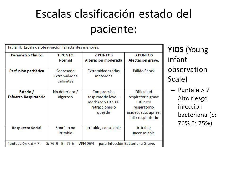 Escalas clasificación estado del paciente: