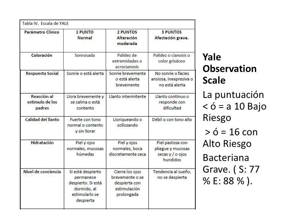 Yale Observation Scale