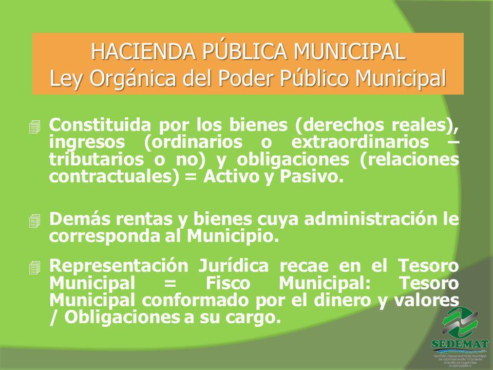 HACIENDA PÚBLICA MUNICIPAL Ley Orgánica del Poder Público Municipal