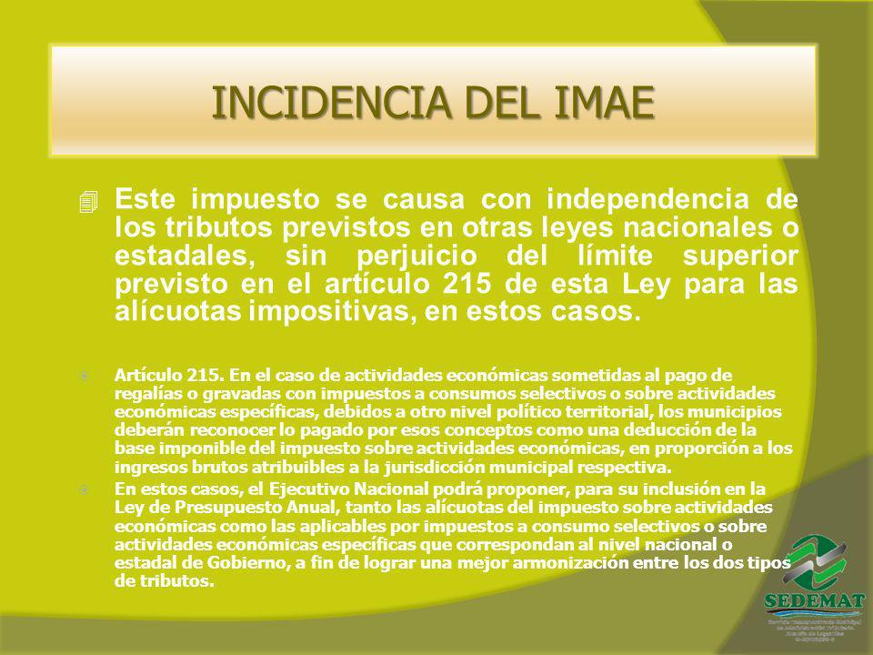 INCIDENCIA DEL IMAE