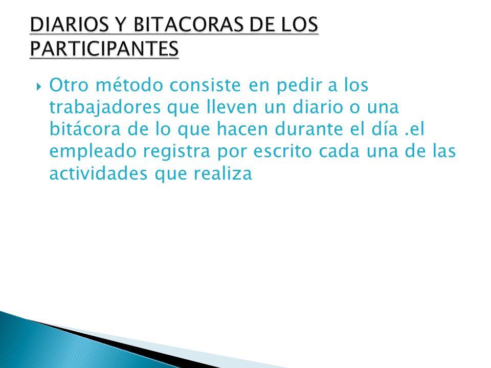 DIARIOS Y BITACORAS DE LOS PARTICIPANTES