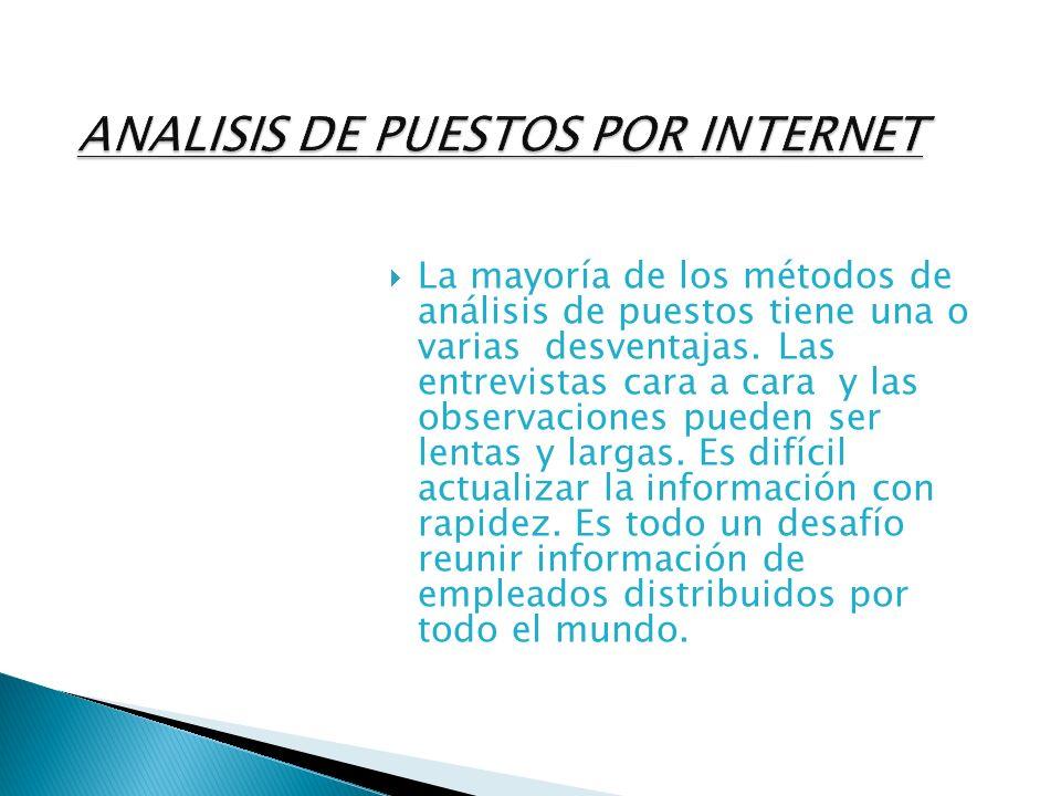 ANALISIS DE PUESTOS POR INTERNET