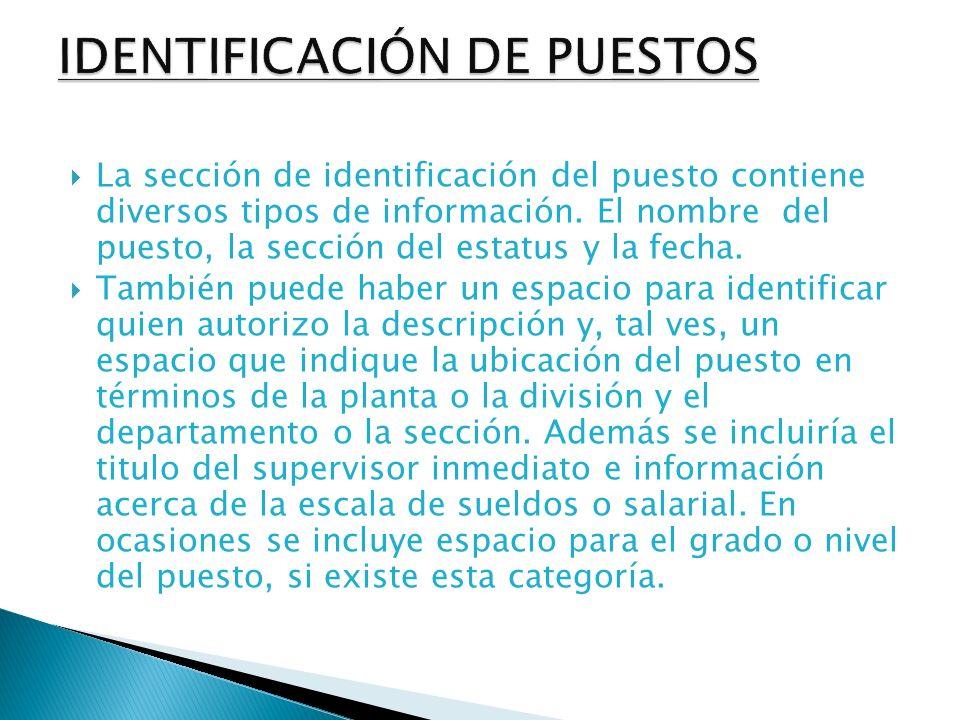 IDENTIFICACIÓN DE PUESTOS