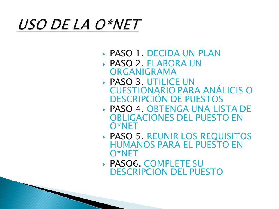 USO DE LA O*NET PASO 1. DECIDA UN PLAN PASO 2. ELABORA UN ORGANIGRAMA