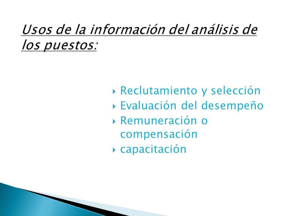Usos de la información del análisis de los puestos:
