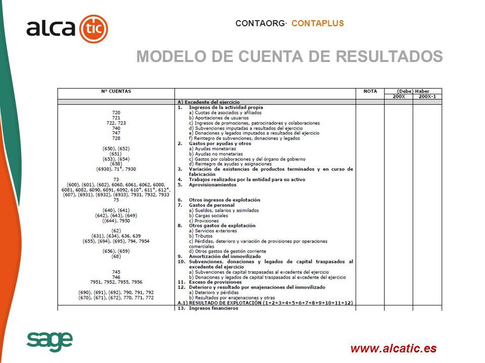 MODELO DE CUENTA DE RESULTADOS