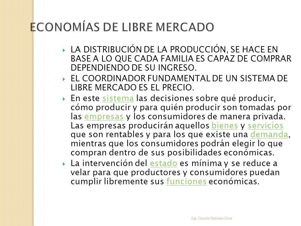 ECONOMÍAS DE LIBRE MERCADO