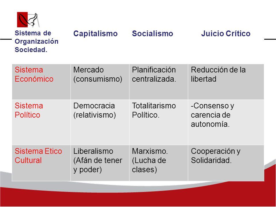 Planificación centralizada. Reducción de la libertad