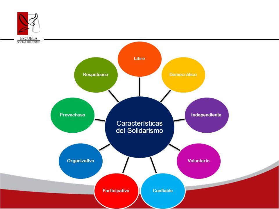 Características del Solidarismo