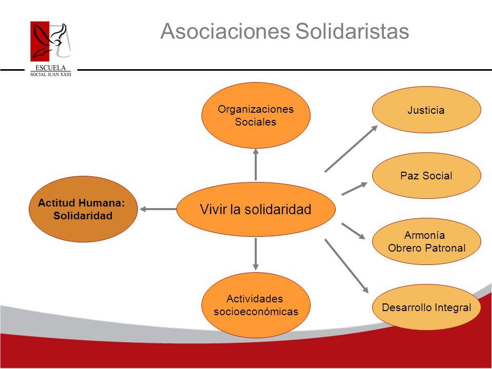 Asociaciones Solidaristas