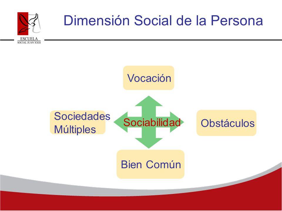 Dimensión Social de la Persona