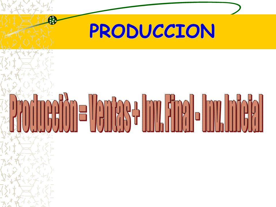 Producciòn = Ventas + Inv. Final - Inv. Inicial