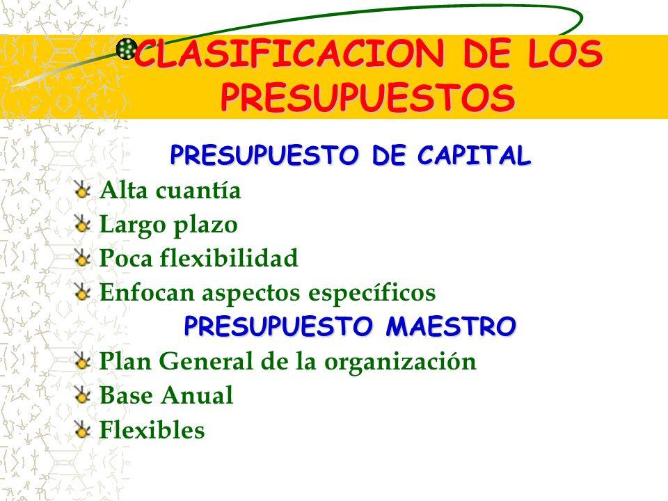CLASIFICACION DE LOS PRESUPUESTOS