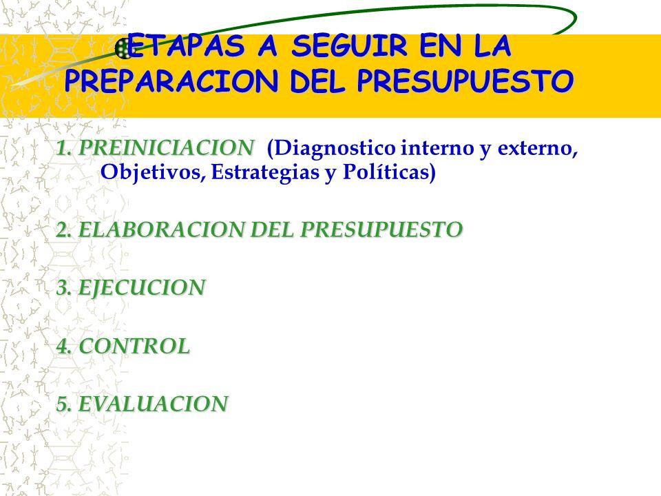 ETAPAS A SEGUIR EN LA PREPARACION DEL PRESUPUESTO