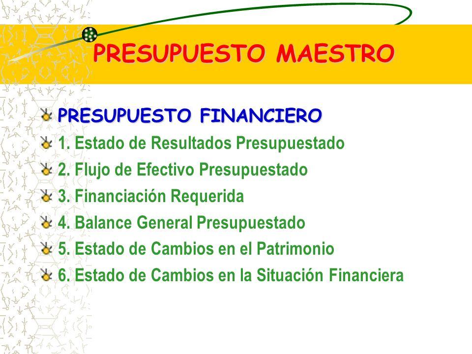 PRESUPUESTO MAESTRO PRESUPUESTO FINANCIERO