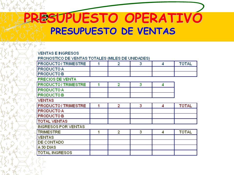 PRESUPUESTO OPERATIVO PRESUPUESTO DE VENTAS