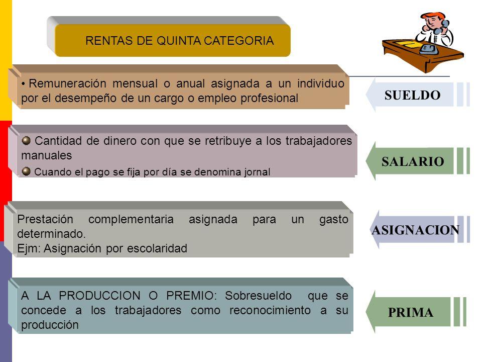 SUELDO SALARIO ASIGNACION PRIMA