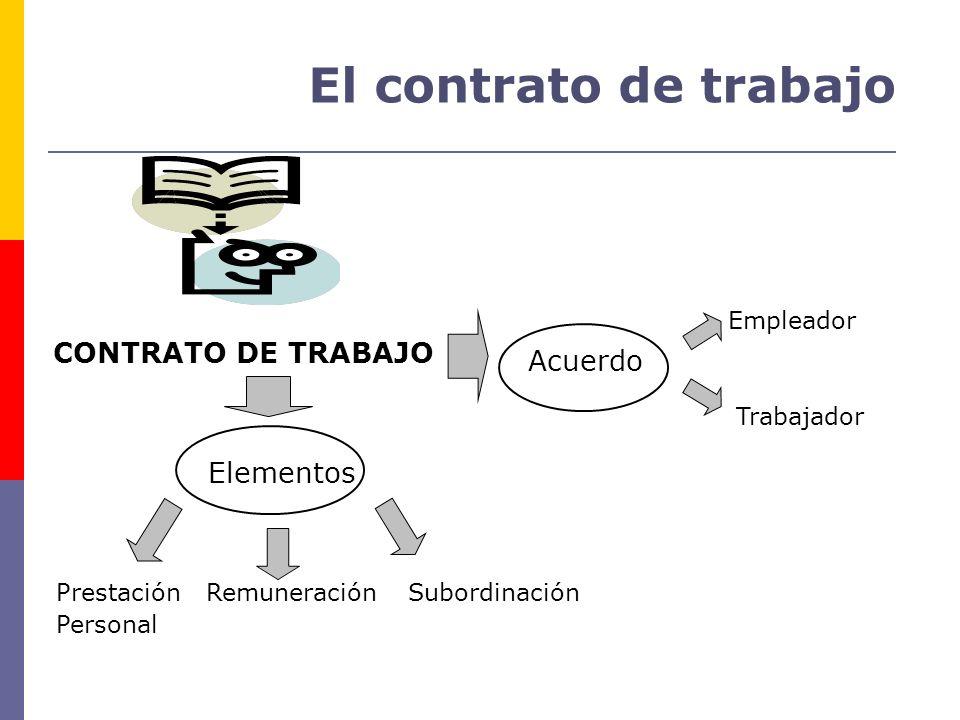 El contrato de trabajo CONTRATO DE TRABAJO Acuerdo Elementos Empleador