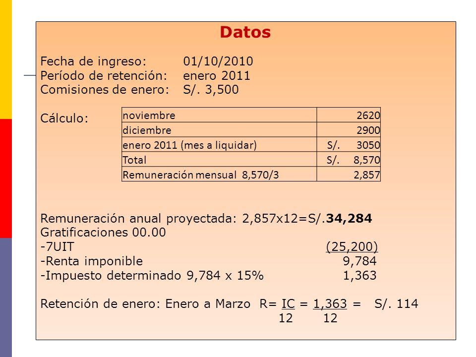 Datos Fecha de ingreso: 01/10/2010 Período de retención: enero 2011