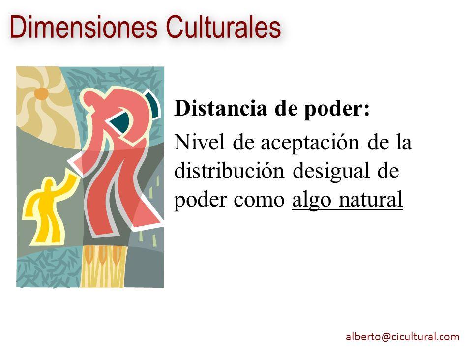 Dimensiones Culturales