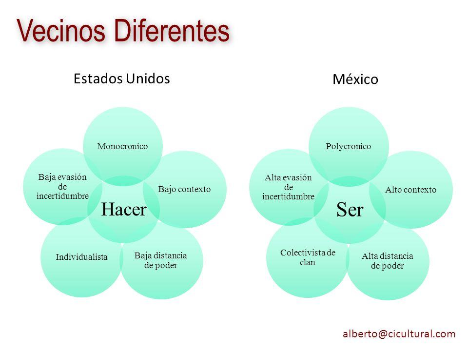 Vecinos Diferentes Ser Estados Unidos México Polycronico Alto contexto