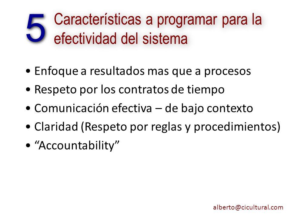 5 Características a programar para la efectividad del sistema