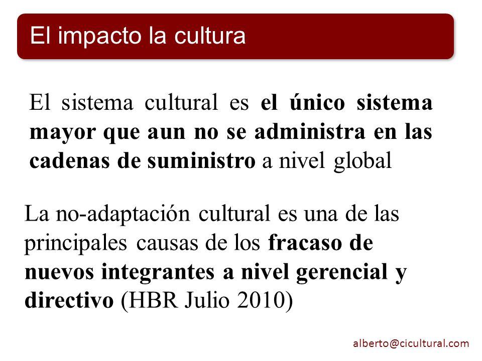 El impacto la cultura El sistema cultural es el único sistema mayor que aun no se administra en las cadenas de suministro a nivel global.