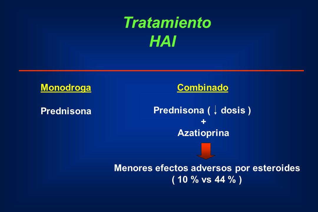 Menores efectos adversos por esteroides