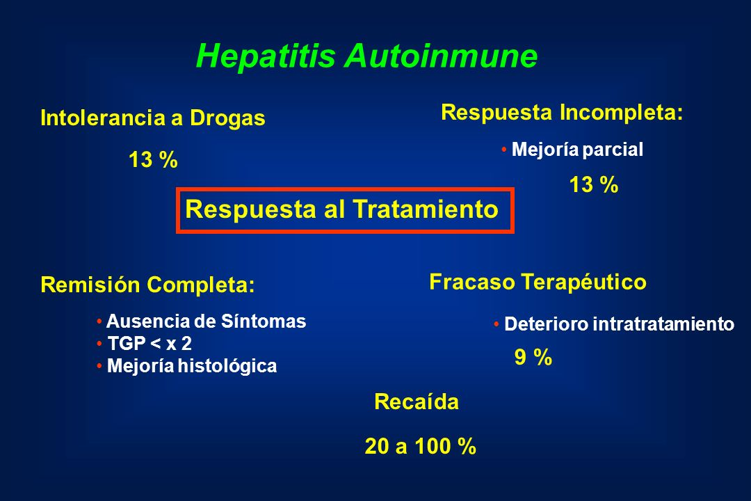 Hepatitis Autoinmune Respuesta al Tratamiento Respuesta Incompleta: