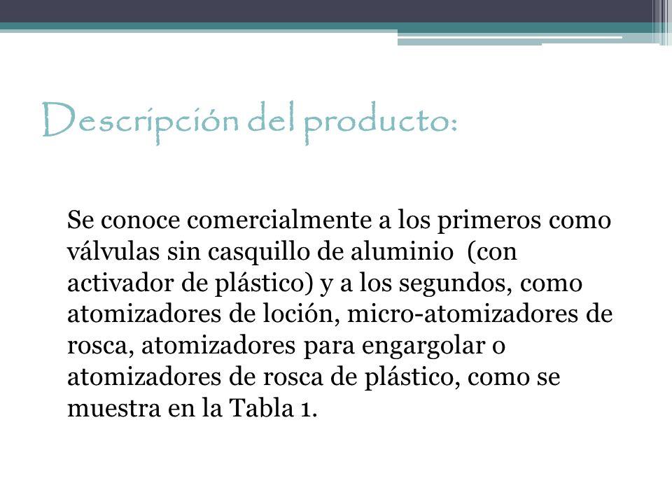 Descripción del producto: