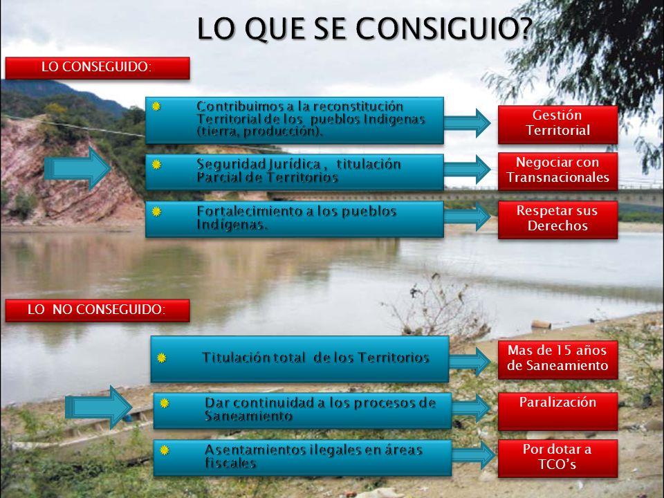 LO QUE SE CONSIGUIO LO CONSEGUIDO: Contribuimos a la reconstitución Territorial de los pueblos Indigenas (tierra, producción).